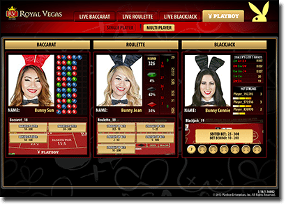 Playboy Bunny Live Dealer casino games