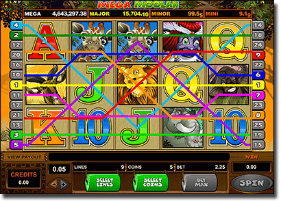 Play Mega Moolah online for real money