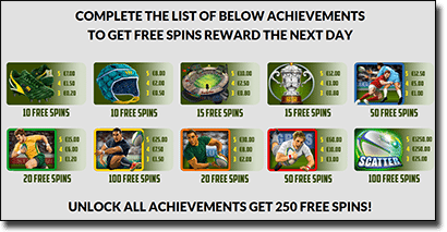 Play Rugby Star pokies at Guts Casino