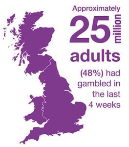 UK gambling facts